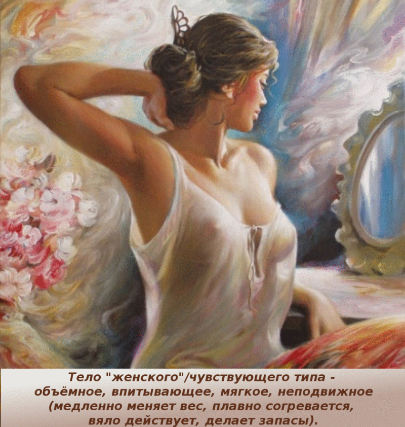 *** Быть здоровым  сохранить иерархию Дух Душа Тело в семье Дух Муж жена ***