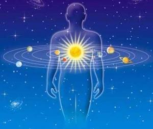 Антон Кузнецов: «7 Грах как 7 Сил жизни» семинар — Тантра-Джйотиш и Ведическая астрология