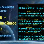 * Прогнозы, предсказания и советы на 2015-й год. *
