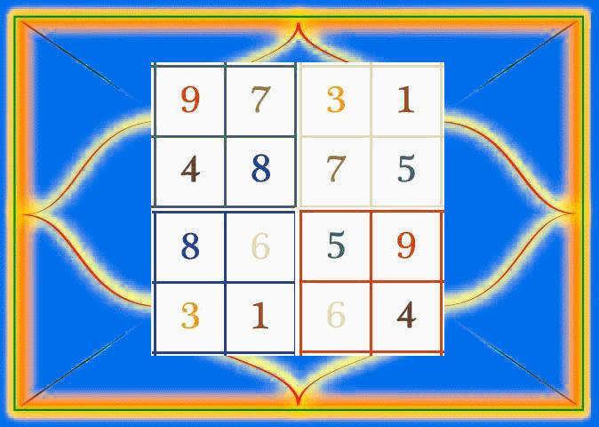 *** Видео-курс и семинар Ведическая Нумерология и её практическое использование numerology numeric-yantra ***